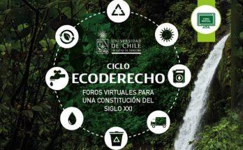 ciclo ecoderecho foro virtual